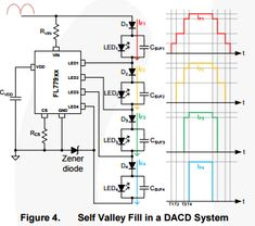 App note: Improve flicker performance of direct AC driven LED fixtures with self valley fill «  Dangerous Prototypes