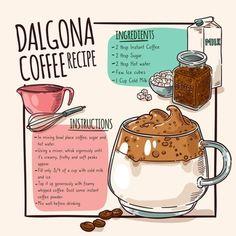 365 Kawaii, Homemade Cookbook, Cube Recipe, Recipe Drawing, Dessert Illustration, Food Doodles, Fast Food Menu, Food Banner, Food Cartoon