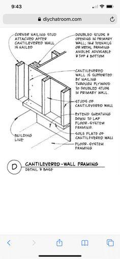 Building A Tiny House, Toe Nails, Feet Nails, Toenails, Toe Polish