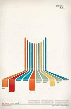 Info Design #graphic #colors