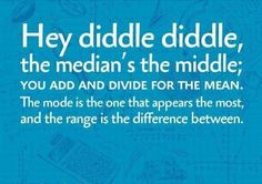 Median, mean, mode, and range from the ScienceDump