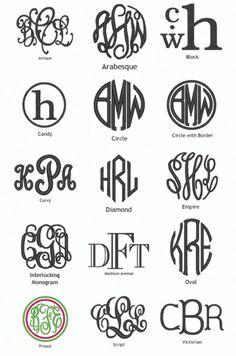 style monogrammes Rajoutez des monogrammes à vos sacs