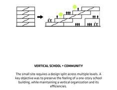 Wilson Secondary School in Virgina by Bjarke Ingels Group - BIG