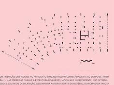 Edifício Copan, de Oscar Niemeyer :: aU - Arquitetura e Urbanismo