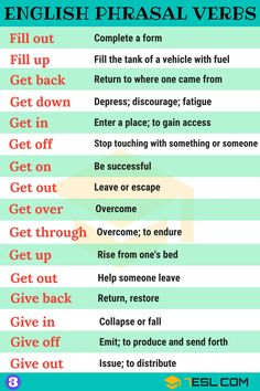 Common Phrasal Verbs in English and Their Meanings - 7 E S L pictures Common Phrasal Verbs List from A-Z English Verbs, Learn English Grammar, English Writing Skills, English Vocabulary Words, English Phrases, Learn English Words, English Language Learning, Teaching English, French Language