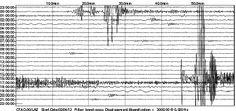 USGS LISS (Live Internet Seismic Server)