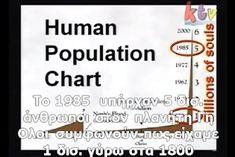 Τα Σχέδια της Νέας Τάξης για μείωση πληθυσμού - 5 δις άνθρωποι που θέλουν να πεθάνουν