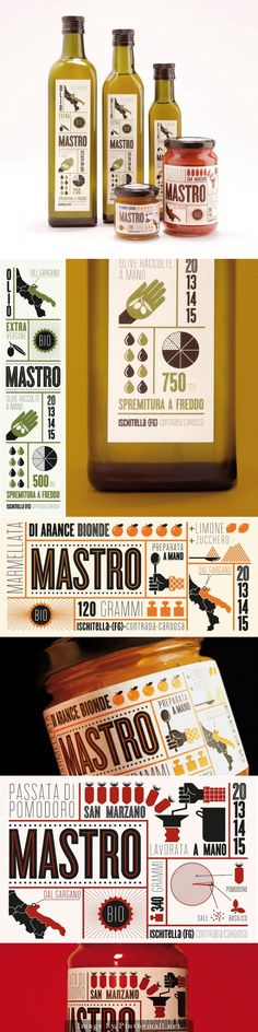 Mastro Azienda Agricola Creative Agency: The 6th Concept: Emanuele Basso and…