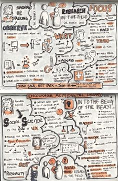 """Sketchnotes from Research Thing """"Research in the Field"""" 
