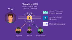 ShadeYou VPN Discount Coupon - 95% Off Lifetime Subscription   ShadeYou VPN Discount Coupon - 95% Off Lifetime Subscription - Protect Your Web Privacy with this 2048-piece Encrypted ShadeYou VPN Premium Service  We've all heard awfulness stories of the NSA or programmers reaping our own data through the web. VPNs are the legends of these stories and with a lifetime of ShadeYou your story can have a significantly more joyful completion. With fantastic 2048-piece encryption and totally…