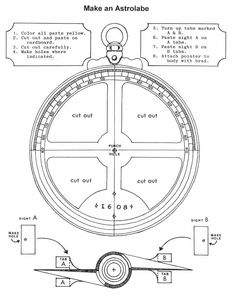 Navigation: The Astrolabe