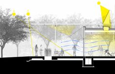 2011 American Architecture Awards