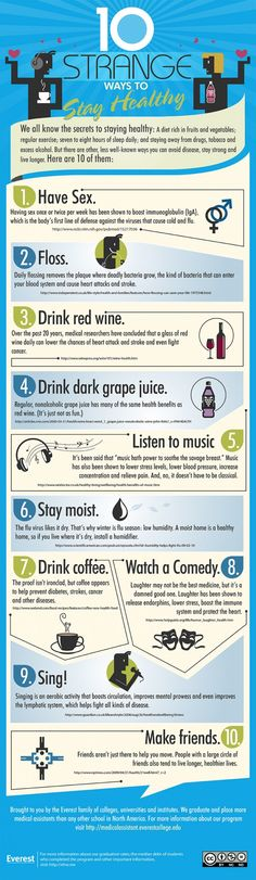 Here is a fun infographic listing some interesting ways to stay healthy. Not only are these practices strange, they're also also fun: sex boosts the body's fist line of defense against viruses?! Who would have known! And listening to music to lower stress levels? I can do that all day! I personally had no idea that the flu virus thrives dry habitats, so I might just invest in a humidifier…lol
