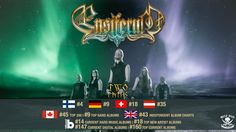 Ensiferum enters worldwide charts for new album, 'Two Paths'  Ensiferum recently released their new album, Two Paths, via Metal Blade Records; for their efforts, the band has now entered the worldwide charts! See below for all positions:    --#14 Current Hard Music Albums (USA) --#18 Top New Artist Albums (USA) --#147 Current Digital Albums (USA) --#160 Top Current Albums (USA) --#195 Digital Albums (USA) --#4 Finland --#9 Germany --#18 Switzerland --#35 Austria --#43 Independent Album…