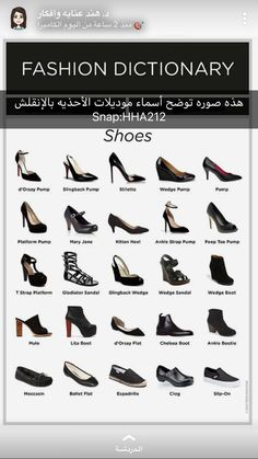 Types of Shoes - Infographics - Fashion dictionary - Then and Now Shop Fashion Terminology, Fashion Terms, Fashion 101, Fashion Shoes, Womens Fashion, Types Of Fashion Styles, Dr Shoes, Me Too Shoes, Shoes Sandals