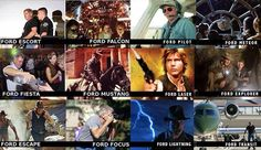 Harrison Ford memes - Google Search