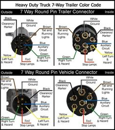 46 fascinating trailer wiring diagram images in 2019 trailer build  heavy duty connector wiring diagram (from the 'trailer' album of our custom