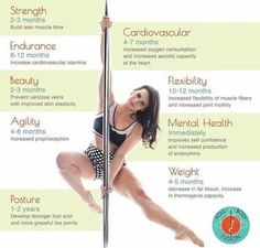 Learn How To Pole Dance From Home With Amber's Pole Dancing Course. Why Pay More For Pricy Pole Dance Schools? Pole Fitness Moves, Pole Dance Moves, Pole Dancing Fitness, You Fitness, Fitness Goals, Dance Fitness, Pole Fitness Clothes, Fitness Exercises, Free Fitness