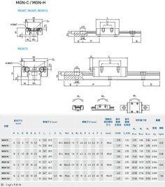 Aliexpress.com: Comprar 12mm Guía Lineal MGN12 L = 300mm camino carril linear + MGN12C o MGN12H carro lineal Largo de CNC Xyz Axis de ferrocarril al ferrocarril quad op amp fiable proveedores en PowerSeller zhao's store