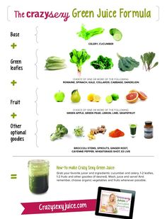 Green Juice Info-graphic! From Kris Carr cancer survivor and wellness warrior