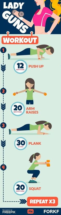 Buns And Guns Workout For Busy Ladies