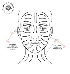 Rose Quartz Facial Roller - How To Instructions Gua Sha Massage, Face Massage, Clear Skin Face, Face Skin Care, Facial Yoga, Face Mapping, Face Roller, Skin Care Routine Steps, Massage Roller