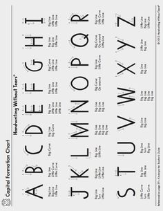007 Handwriting Without Tears Letter Formation Charts