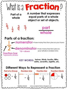 Anchor Chart Freebie and Hands-on Fractions FREE! Fraction Anchor Chart Freebie and Hands-on Fractions - Young Teacher Love by Kristine NanniniFREE! Fraction Anchor Chart Freebie and Hands-on Fractions - Young Teacher Love by Kristine Nannini Teaching Fractions, Math Fractions, Teaching Math, Equivalent Fractions, Dividing Fractions, Fractions For Kids, Decimal Multiplication, 3rd Grade Fractions, Fractions Worksheets