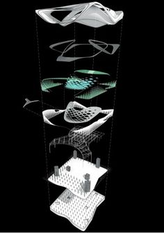 Zaha Hadid Architects Dynamic Concept for Bogota International Convention Center Competition in Bogota, Colombia. Zaha Hadid Architecture, Architecture Drawings, Architecture Design, Arquitectos Zaha Hadid, Architecture Concept Diagram, Deconstructivism, Parametric Design, Organic Architecture, Convention Centre