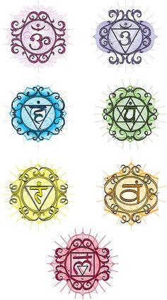 Divine Spark: The #Chakras.