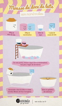 infografico_receita-ilustrada_mousse-de-doce-de-leite