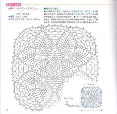 square pineapple crochet diagram