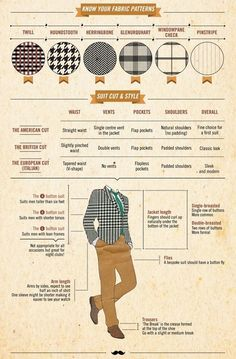 learn // #styletips #menswear