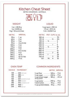 Kitchen Conversion Chart Kitchen Cheat Sheet - to help you convert Aussie recipes into other measure Cooking Measurement Conversions, Measurement Conversion Chart, Metric Conversion, Temperature Conversion Chart, Baking Conversion Chart, Kitchen Cheat Sheets, Aussie Food, Cut Recipe, Kitchen Measurements