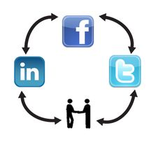 Use Social Networks to Find Job Openings