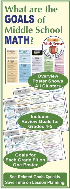 This resource is based on Common Core standards but is also helpful if your curriculum is a variation. You'll get 50-60 student-friendly goals per grade level, color-coded by cluster across 4-8! It's a time-saver for teachers, parents, or anyone else who needs to know which topics are required at each level. Posters are set up as 11-by-17 pages but can also be printed as small reference sheets. ~by Angie Seltzer
