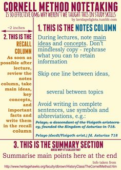 Cornell Notes - for lecture, for text reading Learning Tips, Teaching Strategies, Teaching Tools, Teaching Resources, Note Taking Strategies, Instructional Strategies, Teaching Activities, Avid Strategies, Teaching Economics