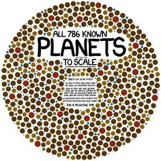 Daily Infographic | 786 Known Planets to Scale [infographic] - williamshaw09@gmail.com - Gmail