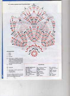 serwetki - Izabela Potiopa - Álbuns da web do Picasa