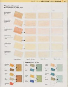 Pigment Colours for light skin tone. - Page 2 - WetCanvas