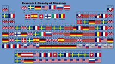 Science communicator and PhD student Jamie Gallagher has created a periodic table of the elements that shows which country each element was discovered in. Speaking to Smithsonian's Smart News… Science Chemistry, Science Nature, Science Pics, Mad Science, Science Humor, Science Education, Teaching Science, Teaching Resources, Jamie Gallagher