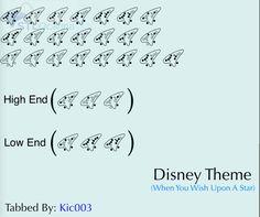 Disney Theme - When You Wish Upon A Star Disney Songs, Disney Music, Disney Theme, Ocarina Tabs, Ocarina Music, Music Tabs, Music Notes, Easy Sheet Music, Music Sheets