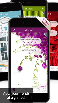 Period Tracker Menstrual Cycle Tracker Printable