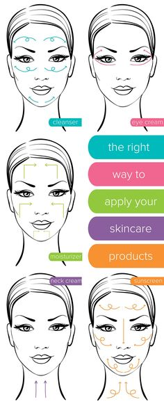 Turns out, how you apply your skincare products can make a big difference. Here's the right way to put on cleanser, eye cream and more.