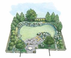Eplans Landscape Plan - Cultivate Your Own Rock Garden from Eplans - House Plan Code HWEPL11454
