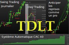 Exemples de day trading sur EURONEXT, NASDAQ  et FOREX