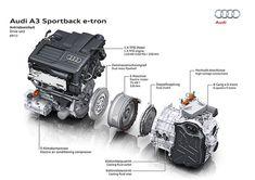 Audi A3 e-tron conjunto motor cambio