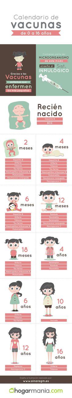 infografía calendario vacunas infantil. www.farmaciafrancesa.com