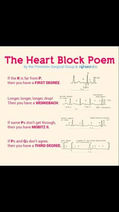 Quick EKG interpretation...