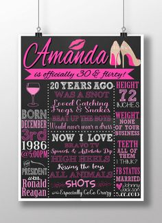 Adult smash cake chalkboard style layout by CustomPrintablesNY